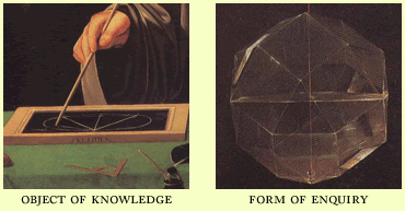 form of knowledge, object of enquiry