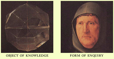 object of knowledge, Luca Pacioli