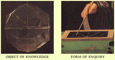 object of knowledge, form of enquiry