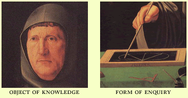 Pacioli and Form of Enquiry