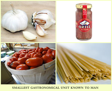 smallest gastronomical unit known to man